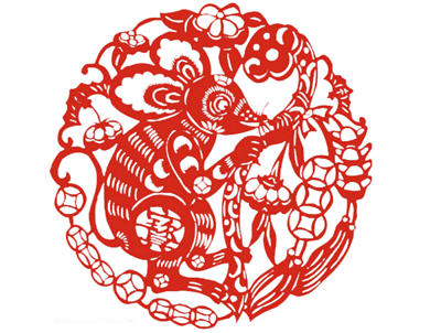 Rat - Chinese Zodiac Sign