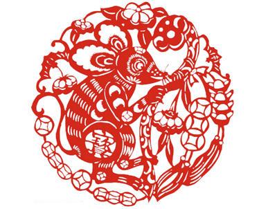 Rat - Chinese Zodiac Sign